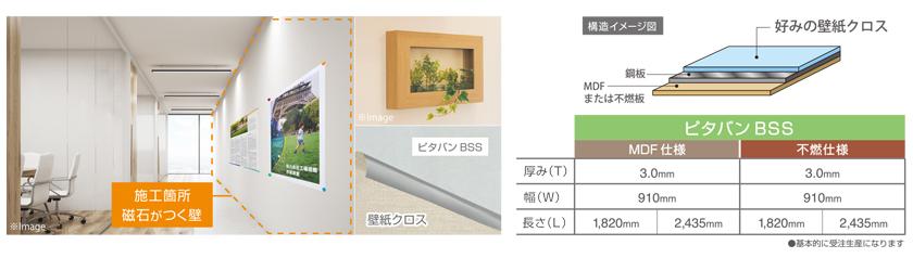 好みの壁紙クロスが貼れる下地パネル。壁一面を磁石がつく壁にして掲示や小物棚をつける等、自由な空間作りに!